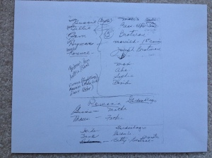 Family Tree drawn by Elaine Goldschlager Lehbraum