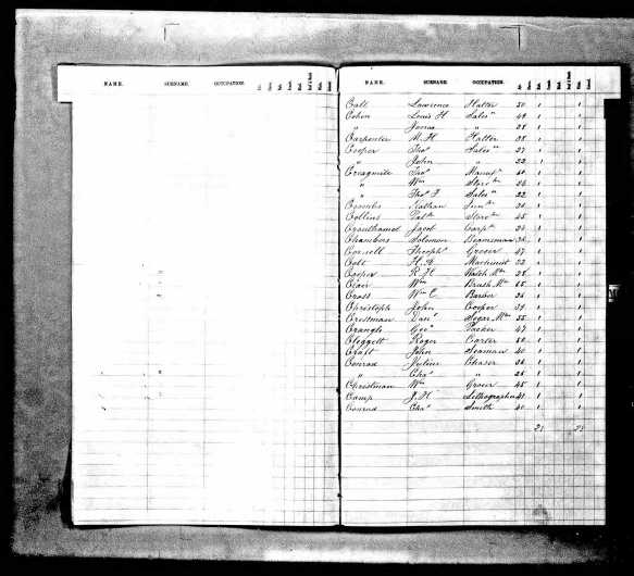 Lewis and Jonas Cohen on the 1863 PA Septennial Census