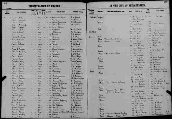 Elizabeth Cohen death record 1883