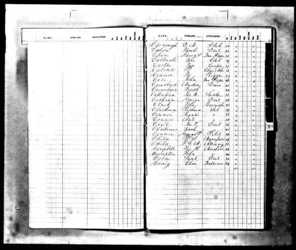 Jacob Cohen PA Septicentennial Census 1863