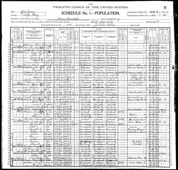 Joseph Cohen and family 1900 census