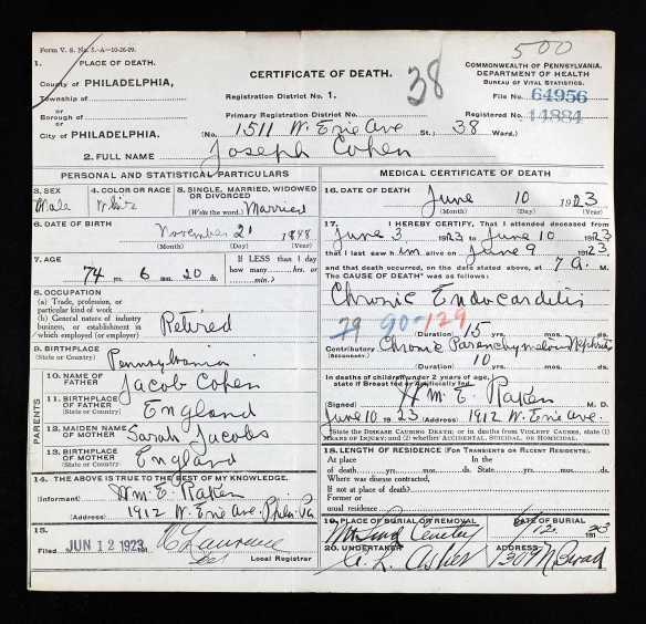 Joseph Cohen death certificate 1923