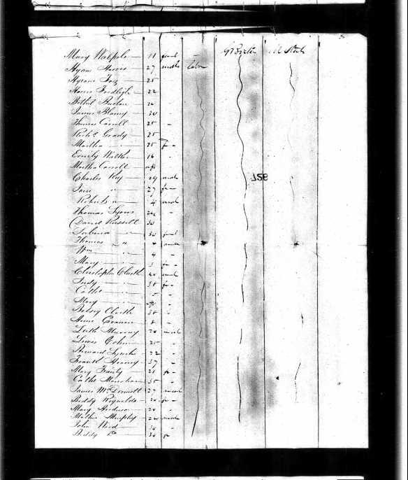 Lewis Cohen ship manifest 1846