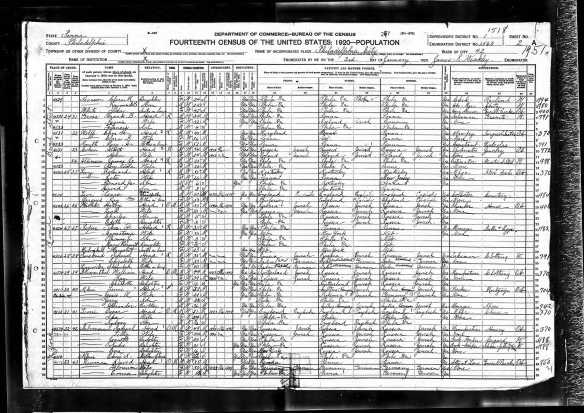 Alexander Klein 1920 census