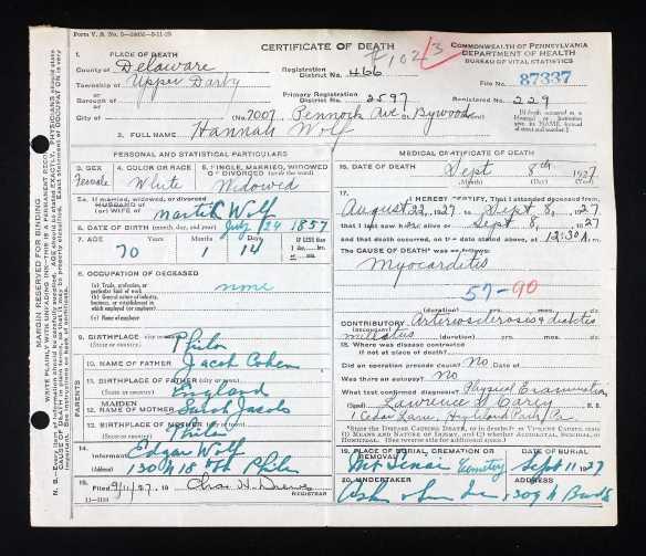 Hannah Cohen Wolf death certificate 1927