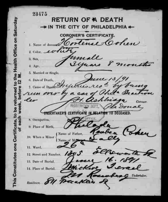 Hortense Cohen death certificate