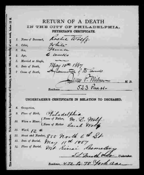 Rachel Wolf death certificate 1887