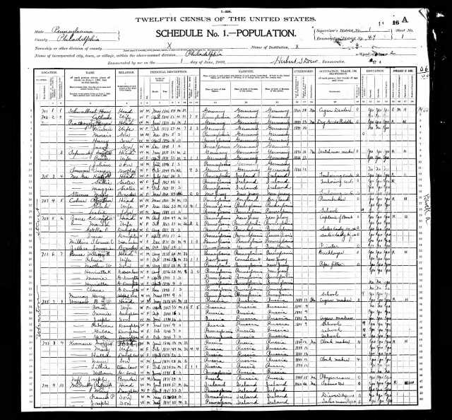 Abraham Cohen and family 1900 census