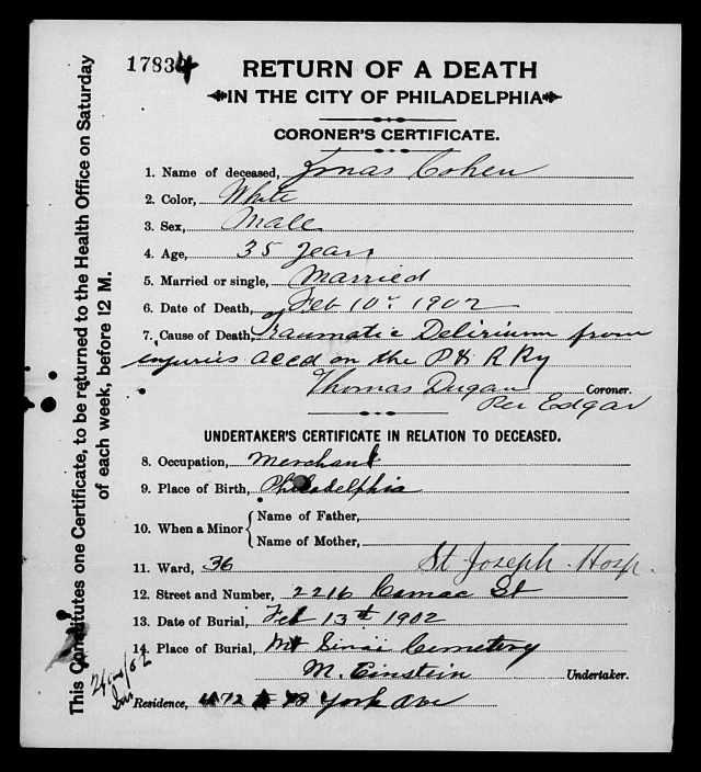 Jonas Cohen death certificate 1902