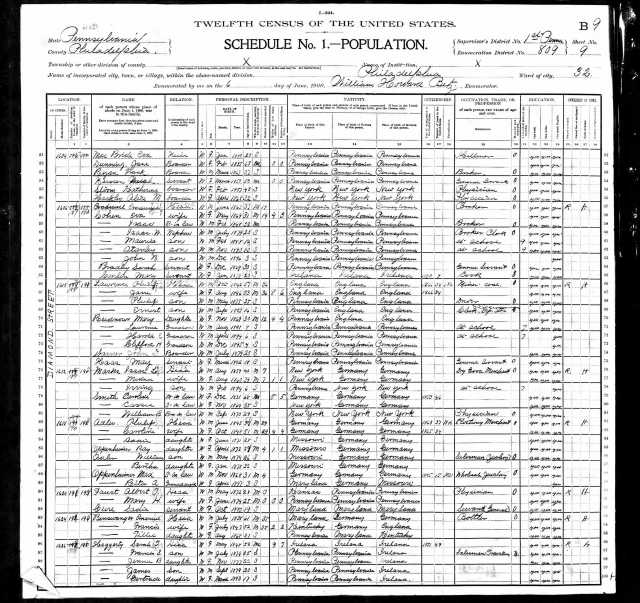 Emanuel Cohen and family 1900 census
