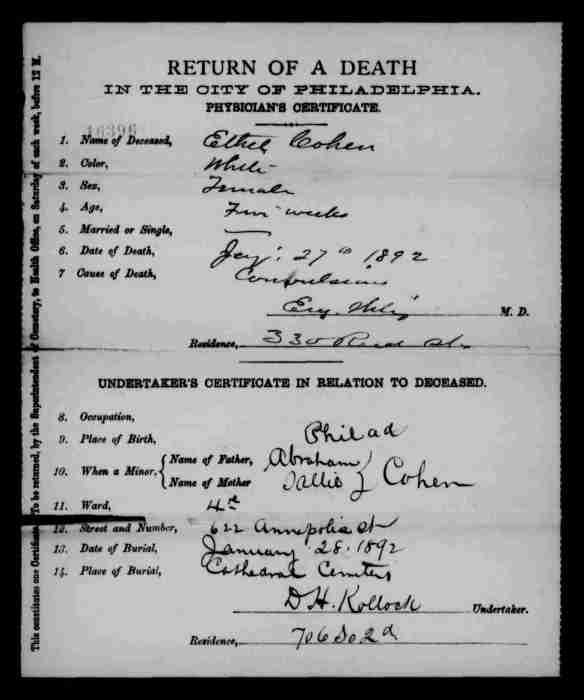 Ethel Cohen death certificate
