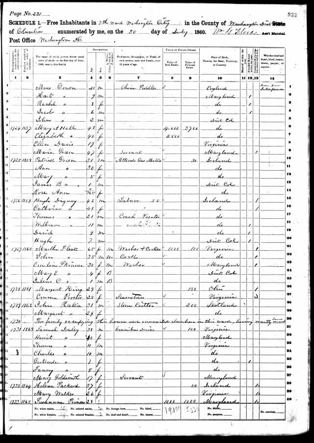 Moses Cohen and family 1860 census