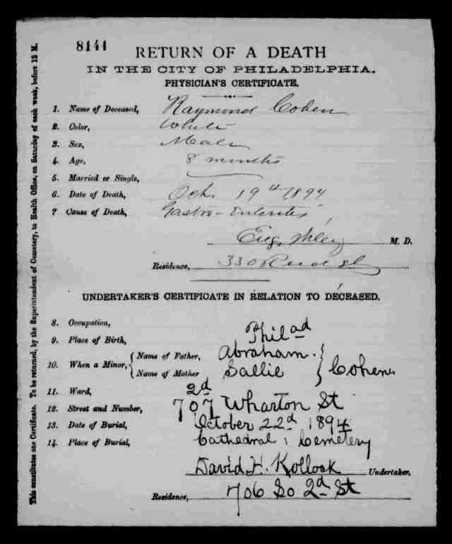 Raymond Cohen death certificate