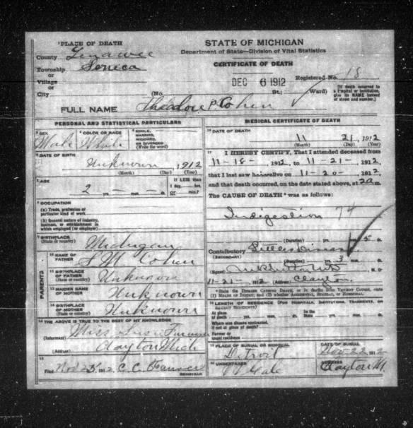 Theodore P. Cohen death certificate