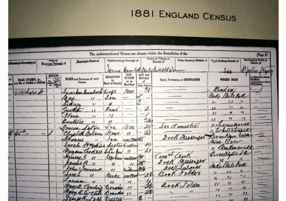 Hyams Auerbach and family 1881 English census