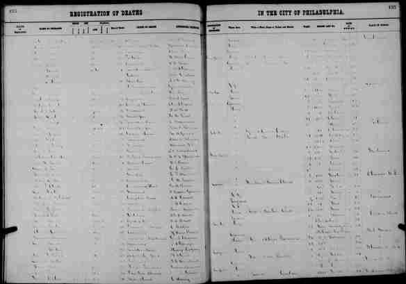 Sigmund Seligman death record, Philadelphia