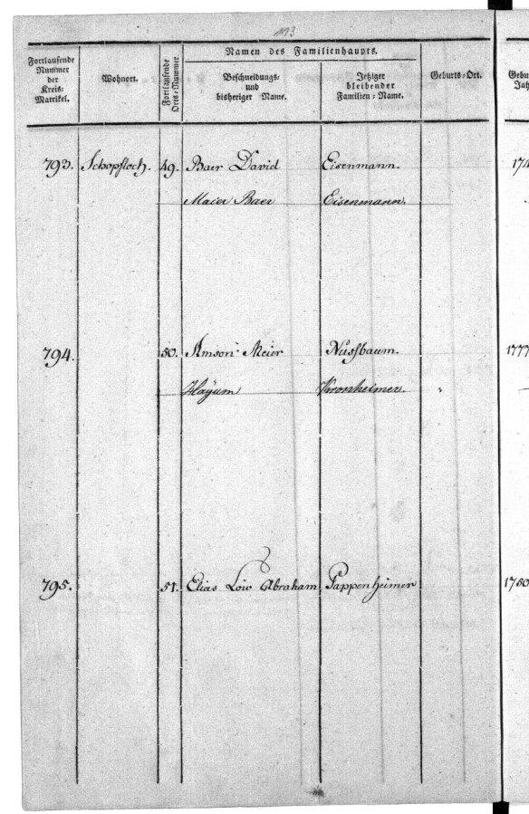 1827 Matrikel part 1 for Amson Nussbaum