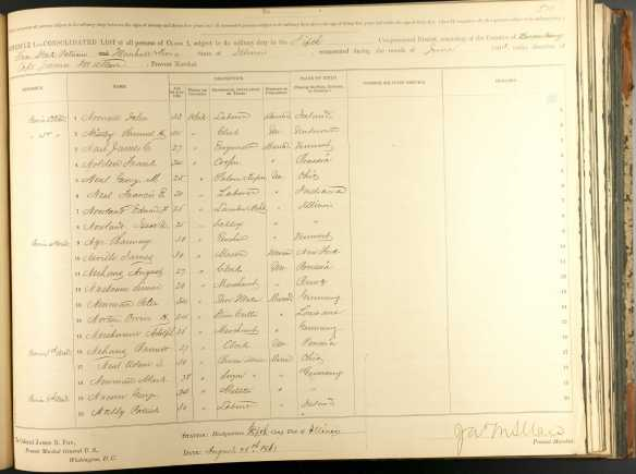 National Archives and Records Administration (NARA); Consolidated Lists of Civil War Draft Registration Records (Provost Marshal General's Bureau; Consolidated Enrollment Lists, 1863-1865); Record Group: 110, Records of the Provost Marshal General's Bureau (Civil War); Collection Name: Consolidated Enrollment Lists, 1863-1865 (Civil War Union Draft Records); ARC Identifier: 4213514; Archive Volume Number: 2 of 5