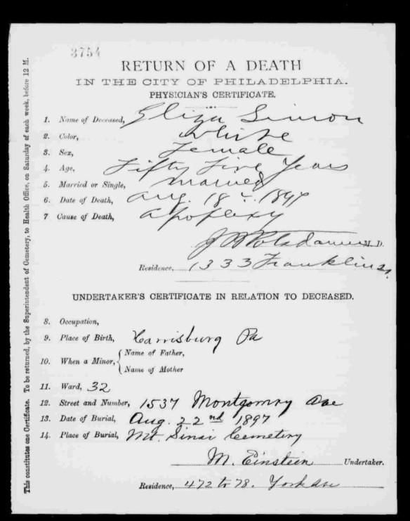 Eliza Simon death certificate 1897