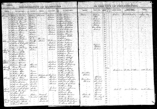 Levy Wiler wedding registration 1866