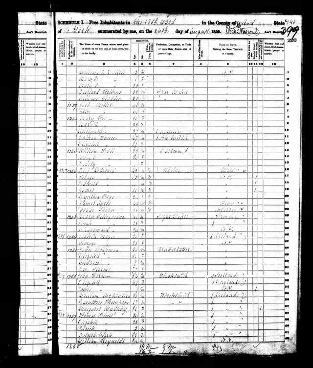 Marx and Sara Seligman 1855 US census