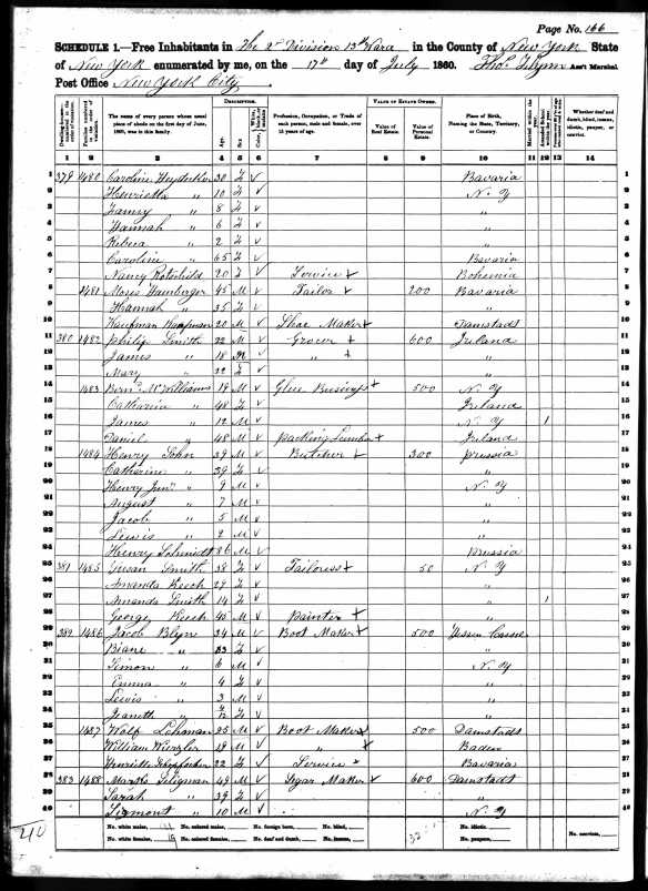 Marx Seligmann 1860 census