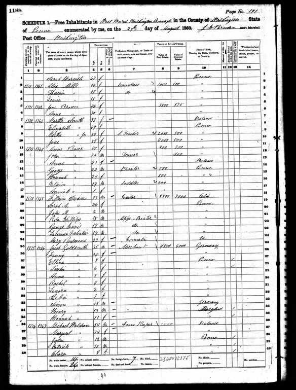 Simon Goldsmith and family 1860 US census Year: 1860; Census Place: Washington, Washington, Pennsylvania; Roll: M653_1192; Page: 1188; Image: 627; Family History Library Film: 805192
