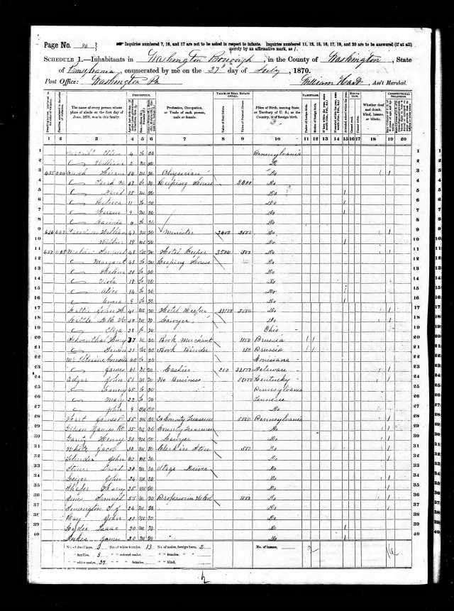 Henry and Simon Schoenthal 1870 census, lines 20 and 21 Year: 1870; Census Place: Washington, Washington, Pennsylvania; Roll: M593_1463; Page: 150B; Image: 290; Family History Library Film: 552962