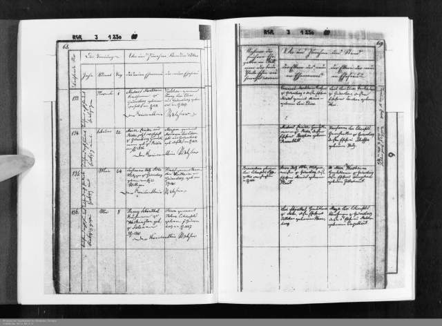 Henry Schoenthal and Hewa Lilienfeld marriage record HHStAW Abt. 365 Nr. 386, S. 37