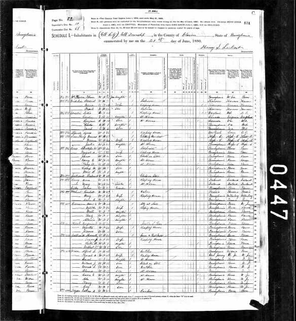 Marcus Rosenberg and family 1880 US census Year: 1880; Census Place: Elk, Clarion, Pennsylvania; Roll: 1117; Family History Film: 1255117; Page: 131C; Enumeration District: 068; Image: 0267