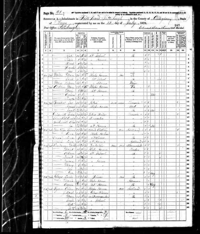 Amalie Schoenthal with Simon Goldsmith and the Benedict family 1870 census Year: 1870; Census Place: Pittsburgh Ward 5, Allegheny, Pennsylvania; Roll: M593_1295; Page: 567A; Image: 439; Family History Library Film: 552794