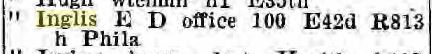 Title : New York, New York, City Directory, 1925 Source Information Ancestry.com. U.S. City Directories, 1822-1989 [database on-line].