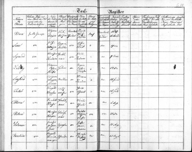 Helena Selinger birth record from Hurben http://jgbs.org/SuperSearch.php?Sp=3&Book=birth&Com=11