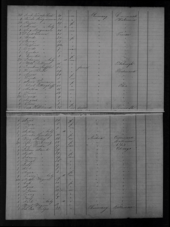 "Amalie Hamberg passenger ship manifest for the USS Baltimore, arriving September 4, 1871, Baltimore, MD Maryland, Baltimore Passenger Lists, 1820-1948,"" database with images, FamilySearch (https://familysearch.org/ark:/61903/1:1:QK6L-H1ZK : accessed 2 May 2016), Amalie Hamberg, ; citing Immigration, Baltimore, Baltimore, Maryland, United States, NARA microfilm publications M255, M596, and T844 (Washington, D.C.: National Archives and Records Administration, n.d.); FHL film 417,401."