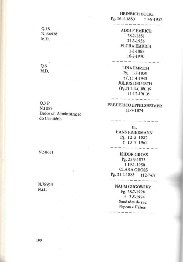Egon and Frieda Wolf, Sepulturas de Israelitas II, p. 100 (Petropolis Municipal Cemetery)