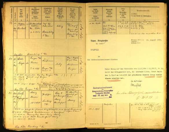 Bavaria, Germany, World War I, Personnel Rosters, 1914-1918, for Ernst Mayer Bayerisches Hauptstaatsarchiv; Mnchen; Abteilung IV Kriegsarchiv. Kriegstammrollen, 1914-1918; Volume: 11697. Kriegsstammrolle: Bd.1