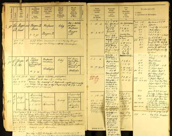 Ernst Mayer WW1 military register 6