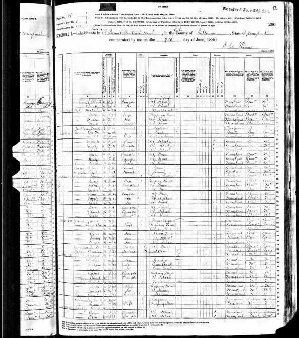 Gabriel Gump and family 1880 census Year: 1880; Census Place: Baltimore, Baltimore (Independent City), Maryland; Roll: 501; Family History Film: 1254501; Page: 290C; Enumeration District: 121; Image: 0760
