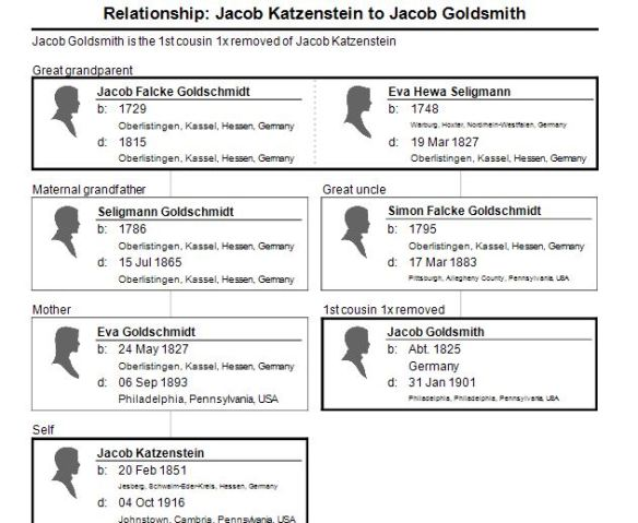 jacob-katzenstein-to-jacob-goldsmith