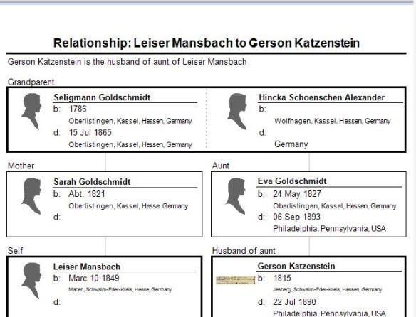 leiser-mansbach-to-gerson-katzenstein