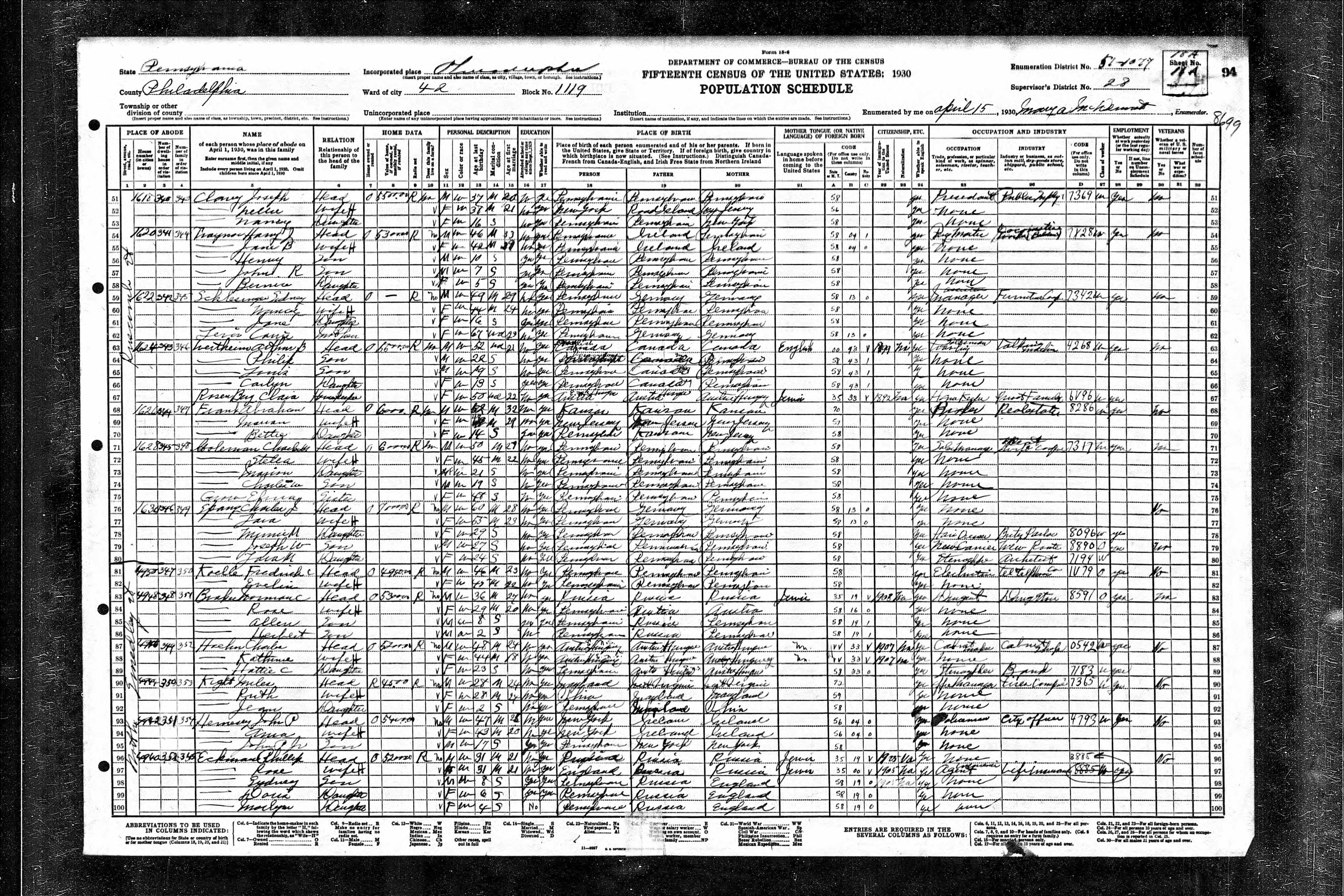 February 2017 brotmanblog a family journey sidney schlesinger and family 1930 us census year 1930 census place philadelphia aiddatafo Images