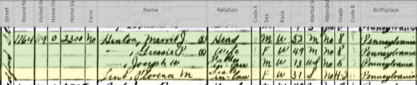 Florence Lint on 1940 census Year: 1940; Census Place: Johnstown, Cambria, Pennsylvania; Roll: T627_3455; Page: 6B; Enumeration District: 11-97