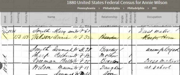 1880 census for the family of Anna Catherine Dowell Sharp Year: 1880; Census Place: Philadelphia, Philadelphia, Pennsylvania; Roll: 1179; Family History Film: 1255179; Page: 116D; Enumeration District: 391; Image: 0430