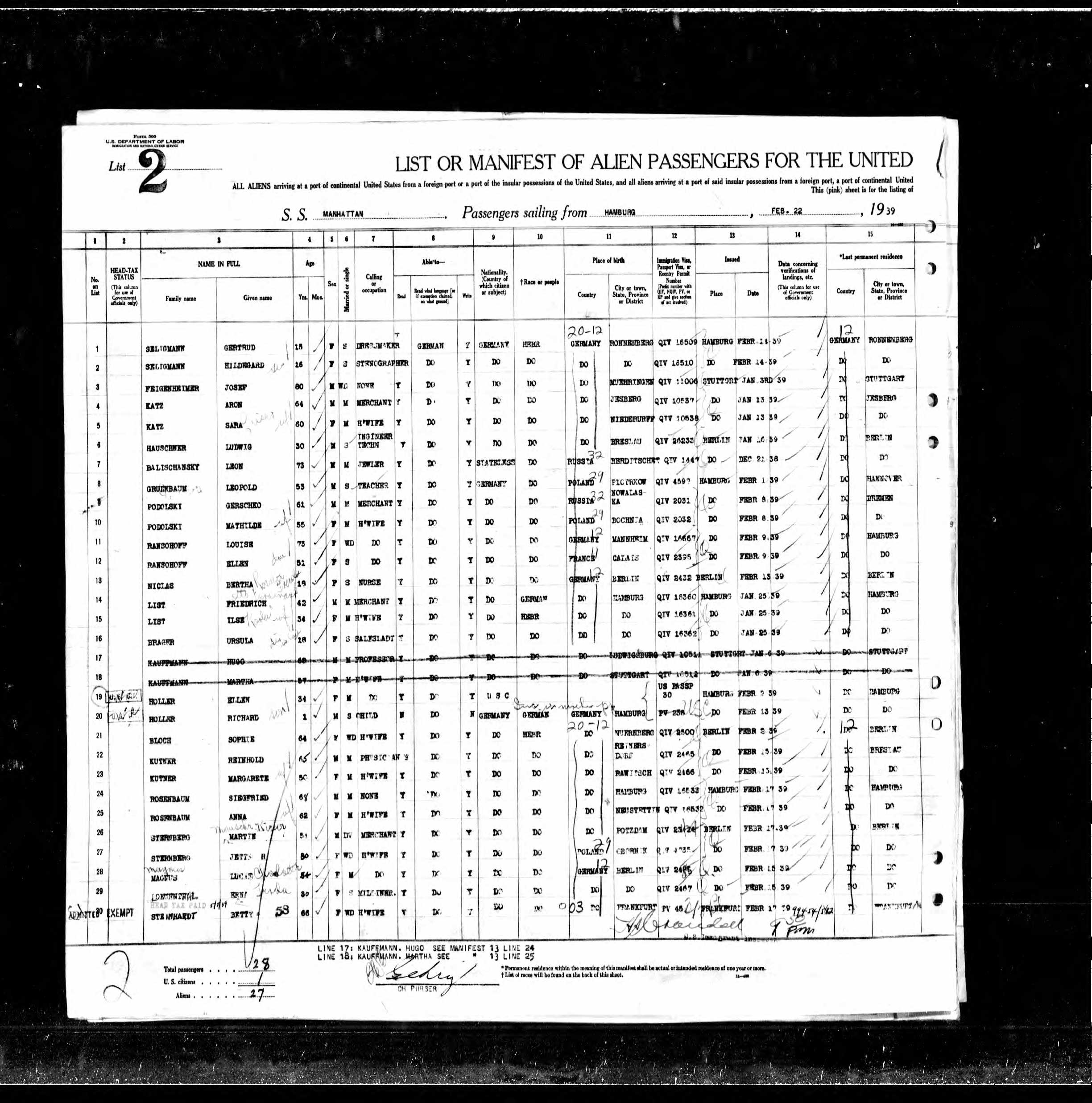 Katz department stores brotmanblog a family journey aron and sara katz ship manifest lines 4 5 year 1939 arrival new york new york microfilm serial t715 1897 1957 microfilm roll roll 6291 aiddatafo Choice Image