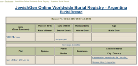 Maybe Isaac Vogel Sophie's husband burial record