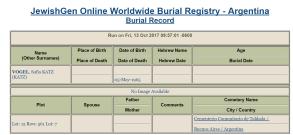 Sophie Katz Vogel burial record